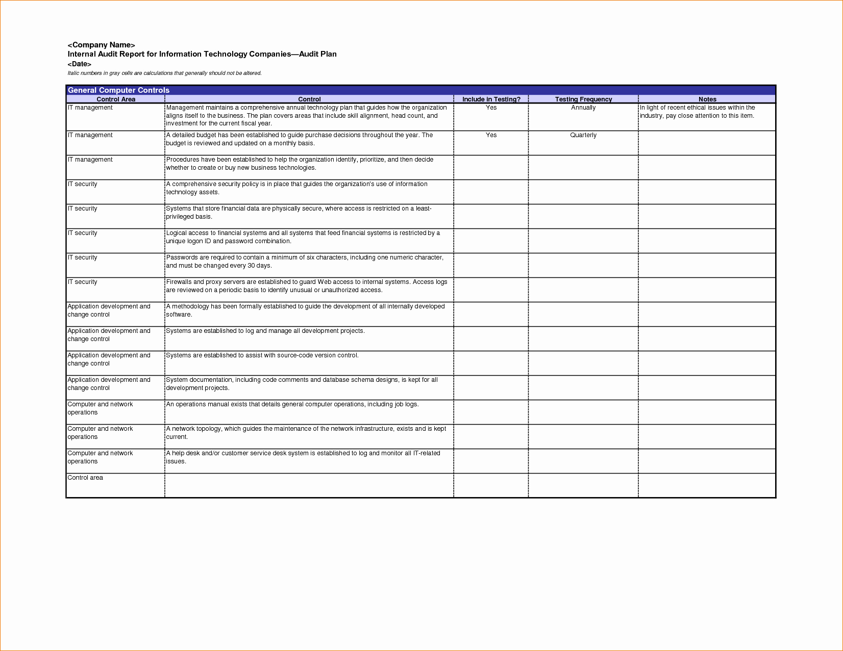 Internal Audit Reports Templates Beautiful 37 Brilliant Audit Report format Examples Thogati