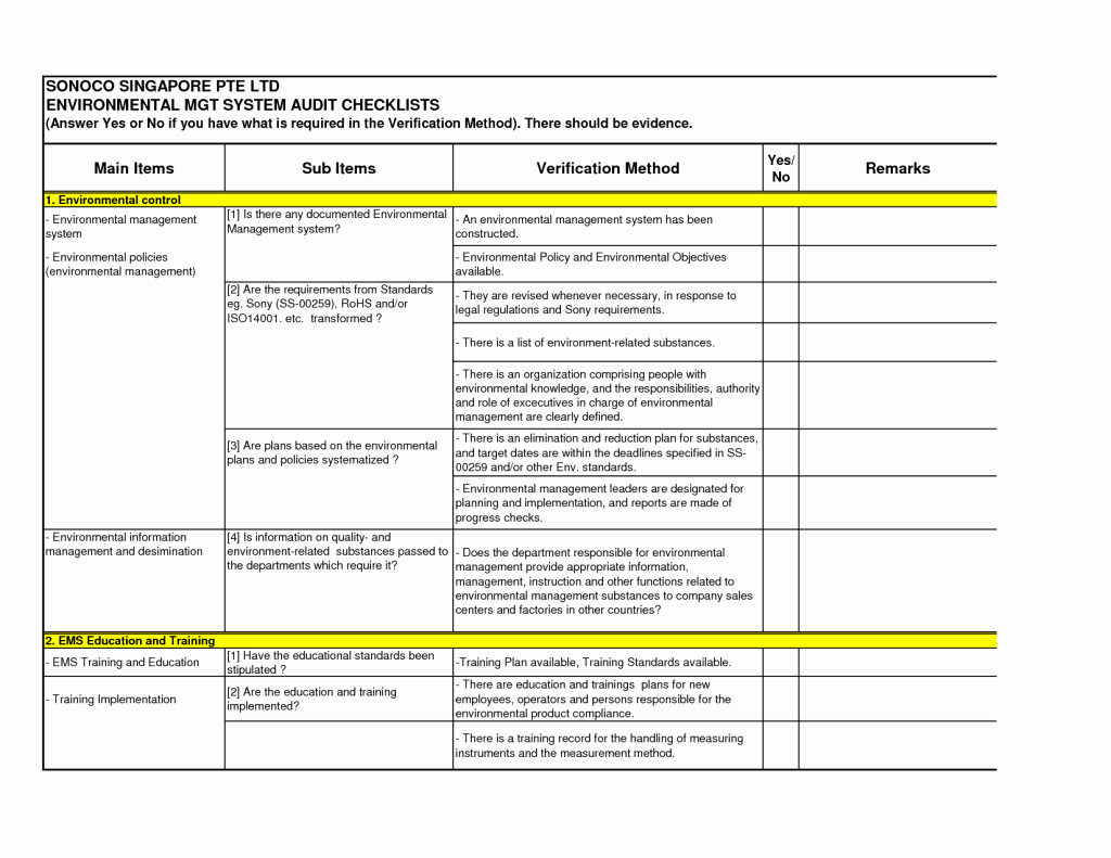 Internal Audit Reports Templates Fresh Best Internal Audit Checklists Report Template Of