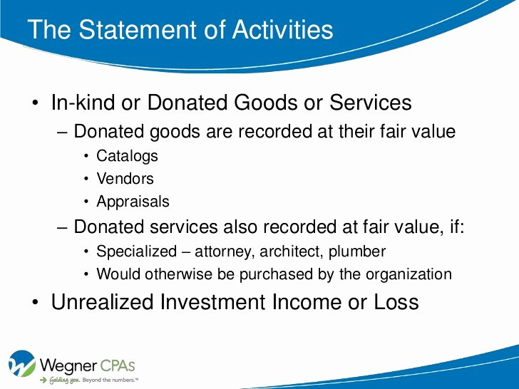 Investment Policy Statement Template Fresh Nonprofit Investment Policy Statement Example
