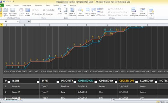 Issue Tracking Template Excel Awesome Best Project Management Templates for Excel