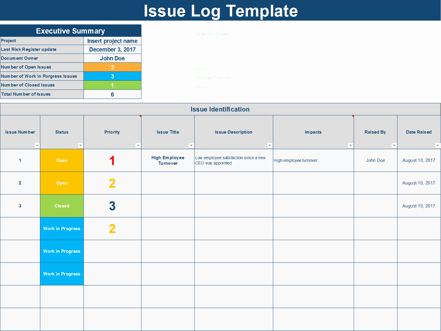 Issue Tracking Template Excel Fresh issue Log Template 7 issue Log Template Outline Templates