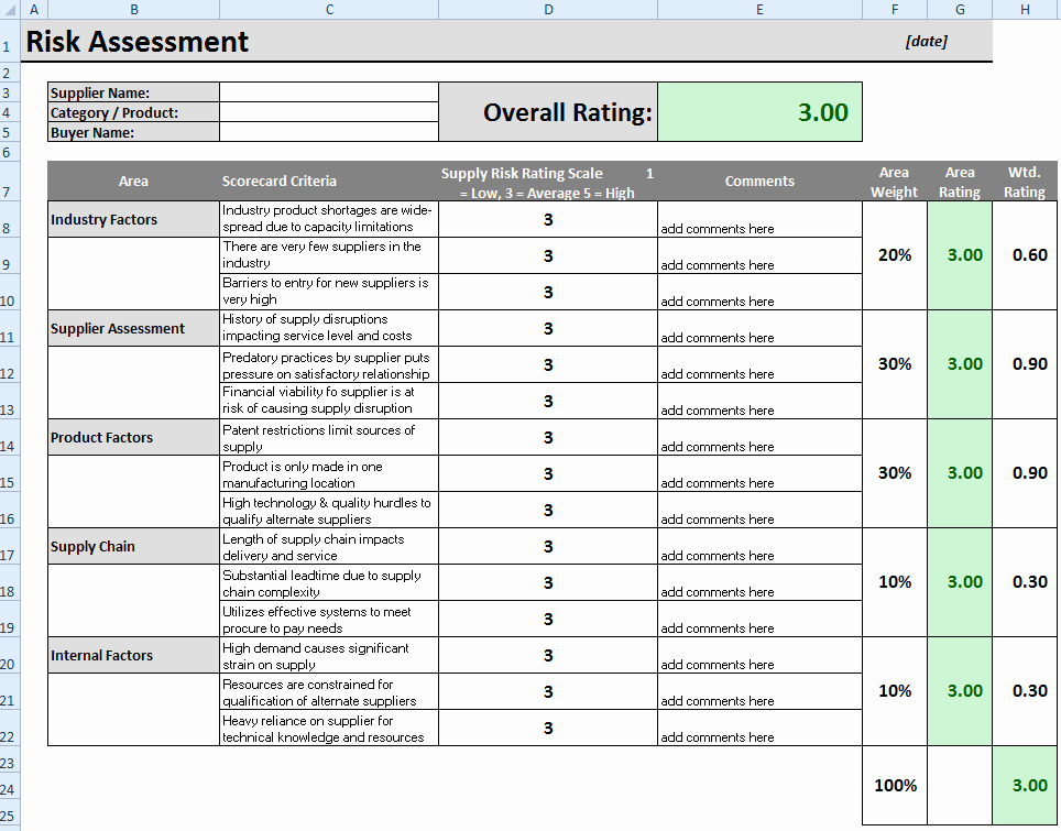 It Risk assessment Template Awesome Supplier Risk assessment Procurement Template