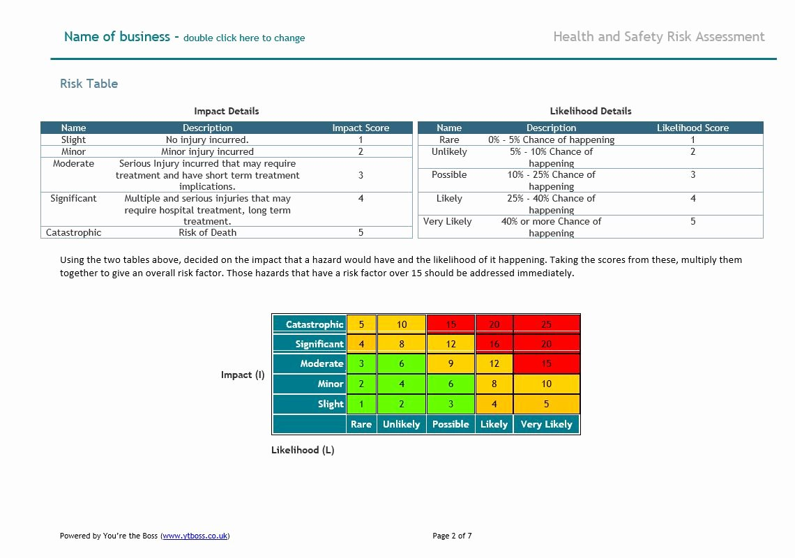 It Risk assessment Template Beautiful Risk assessment form and Guidance for People Providing Care