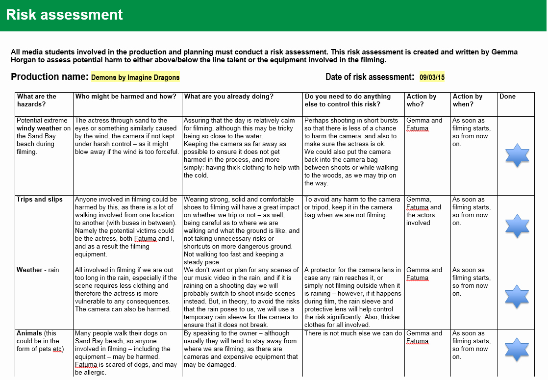 It Risk assessment Template New Pre Production I Ed A Risk assessment Template