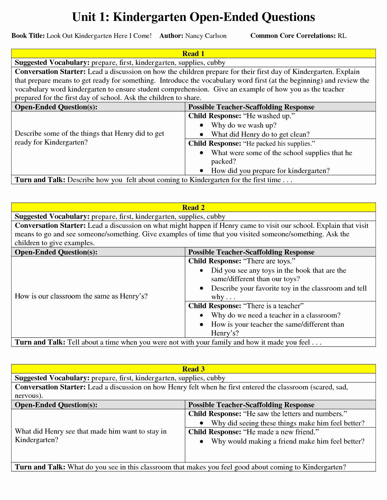 Kindergarten Lesson Plan Template Fresh Mon Core Lessons for Kindergarten