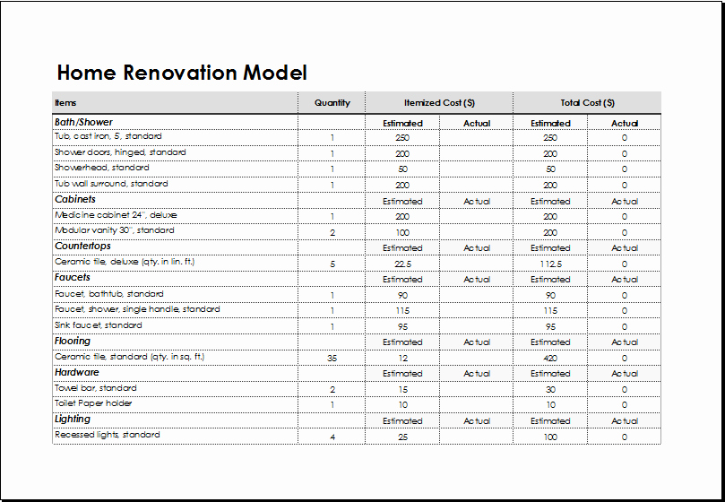 Kitchen Renovation Checklist Template Inspirational Home Renovation Model Template for Excel