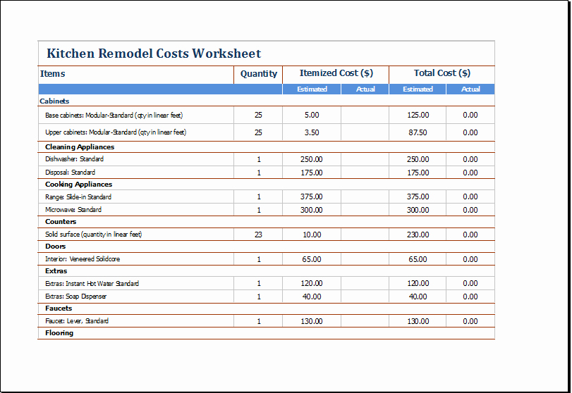 Kitchen Renovation Checklist Template Inspirational Ms Excel Kitchen Remodel Costs Calculator Template