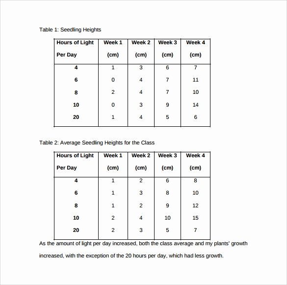 Lab Report Template Word Luxury Free 11 Sample Lab Reports In Google Docs