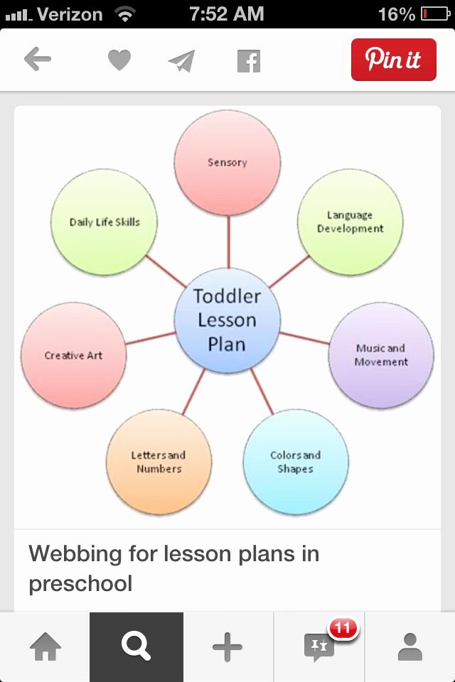 Lesson Plan Template for toddlers Fresh Pin by Serene Tancredi On Preschool Admin