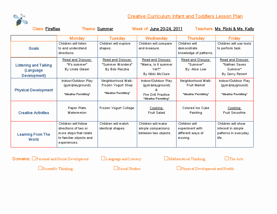 Lesson Plans Template for toddlers Best Of Emergent Curriculum Preschool Lesson Plan Template