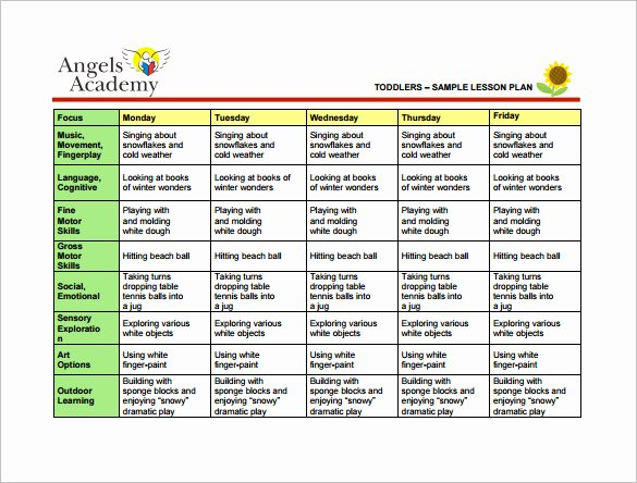 Lesson Plans Template for toddlers New Nursery School Lesson Plans thenurseries