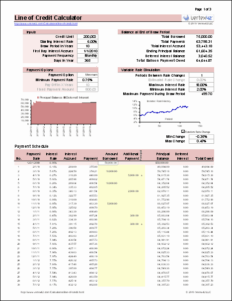Line Sheet Template Excel Beautiful Free Home Equity Line Of Credit Calculator for Excel