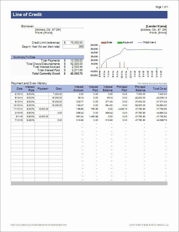 Line Sheet Template Excel Beautiful Line Of Credit Tracker for Excel