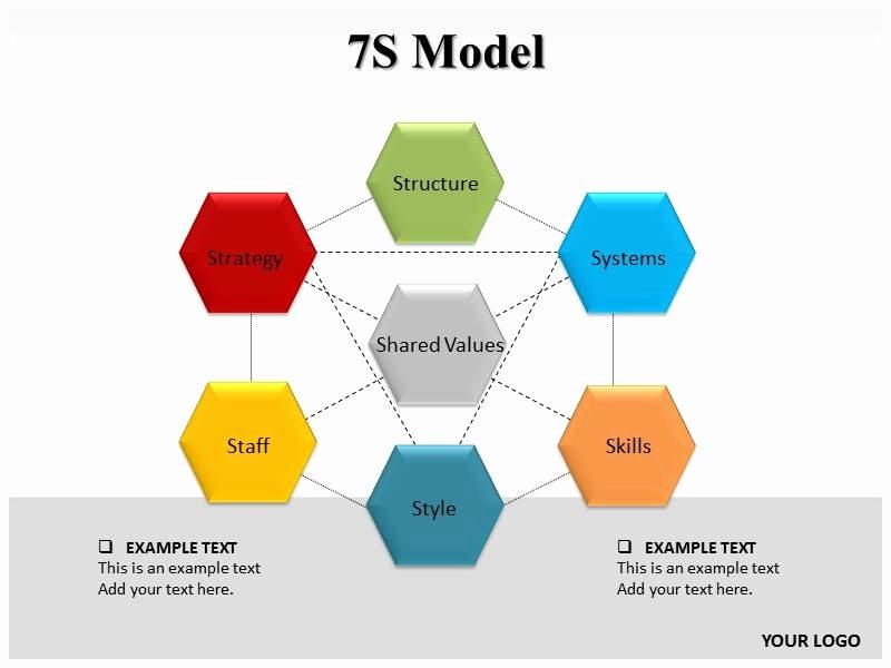 Logic Model Template Powerpoint Beautiful 7s Model Powerpoint Templates 7s Model Pp Background