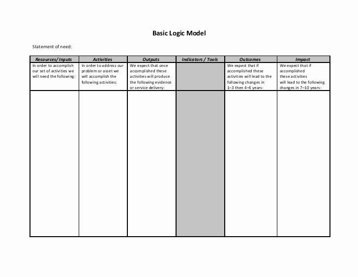 Logic Model Template Powerpoint Beautiful Blank Logic Model