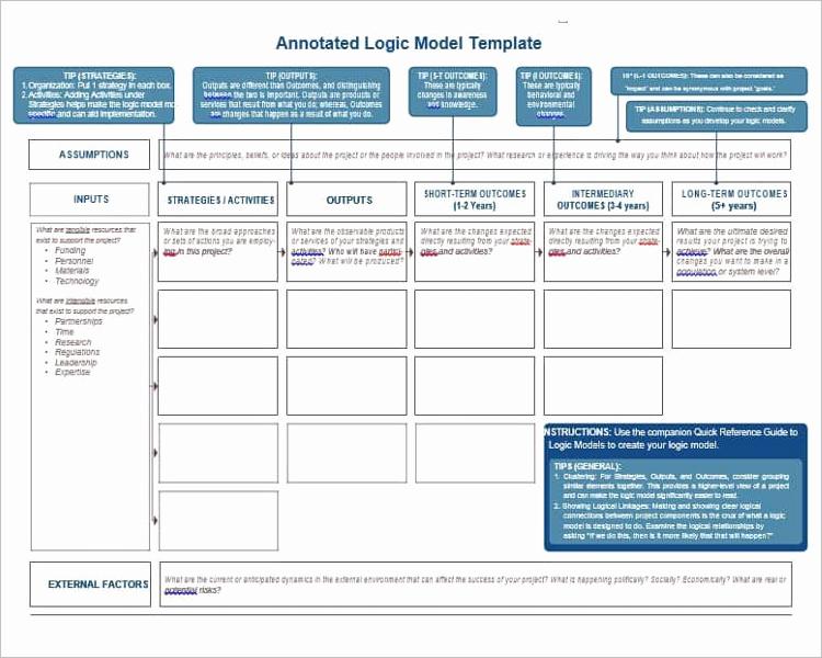 Logic Model Template Powerpoint Best Of 47 Logic Model Templates – Free Word Pdf Documents