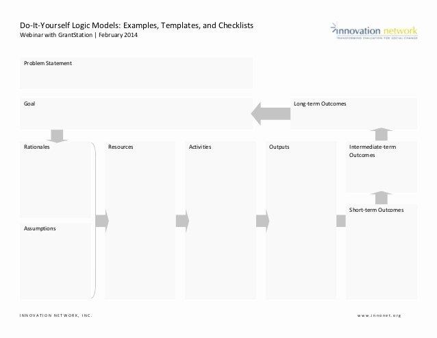 Logic Model Template Powerpoint Best Of Logic Model Template