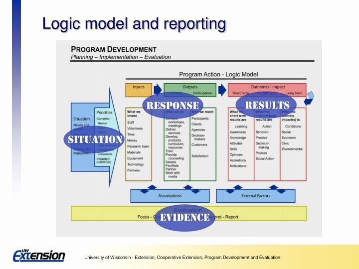 Logic Model Template Powerpoint Fresh Ppt Logic Models A Framework for Program Planning and