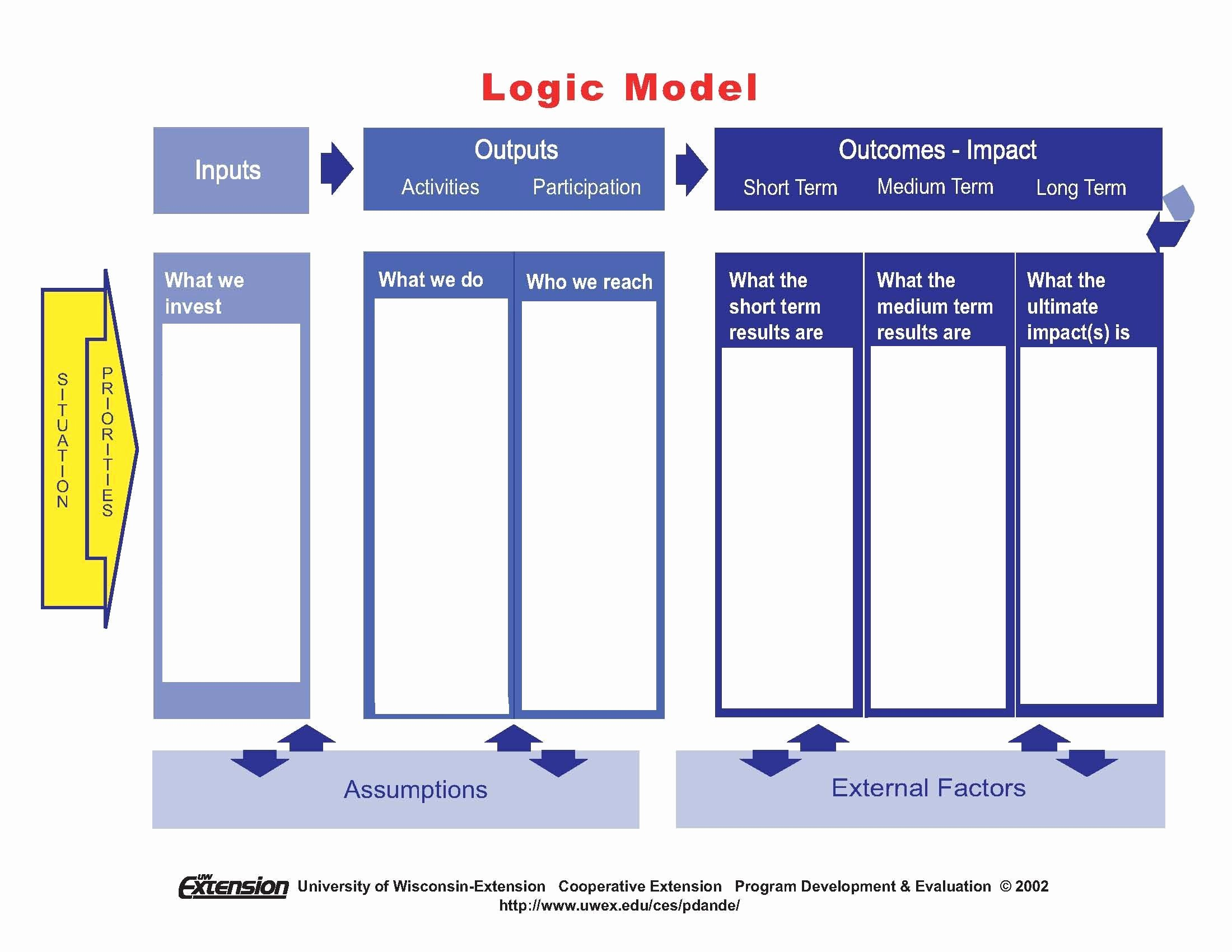 Logic Model Template Powerpoint Inspirational What is Evaluation