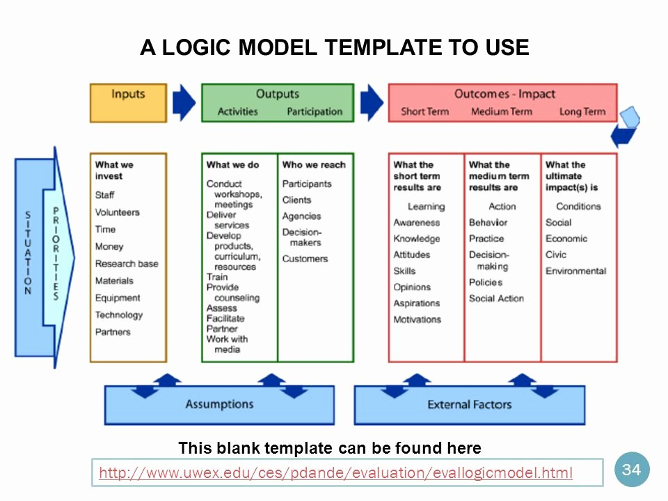 Logic Model Template Powerpoint Lovely Reducing Reoffending Evaluation Pack Ppt