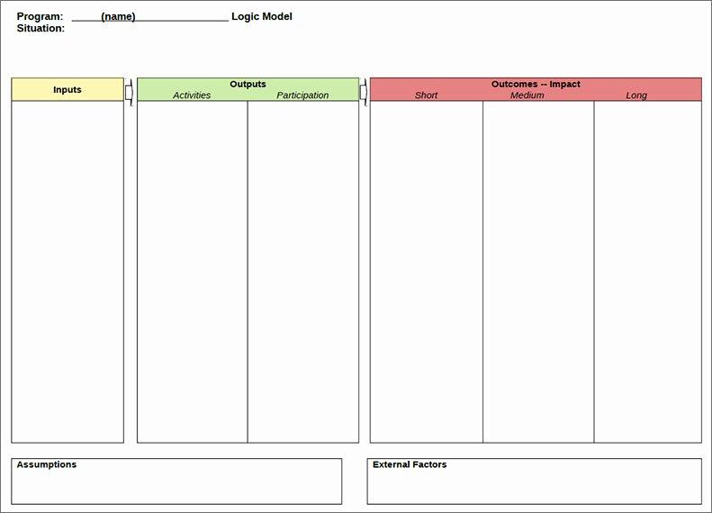 Logic Model Template Powerpoint Luxury Free 6 Blank Logic Model Template Powerpoint Word