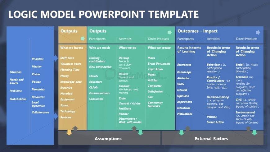 Logic Model Template Powerpoint New Logic Model Coaching Powerpoint Slidemodel