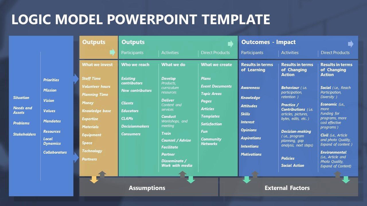 Logic Model Template Powerpoint New Logic Model Powerpoint Templates Slidemodel
