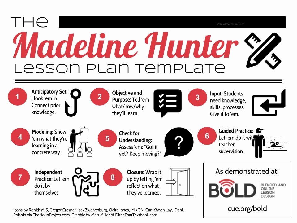 Madeline Hunter Lesson Plan Template Fresh the Google Drawings Manifesto for Teachers