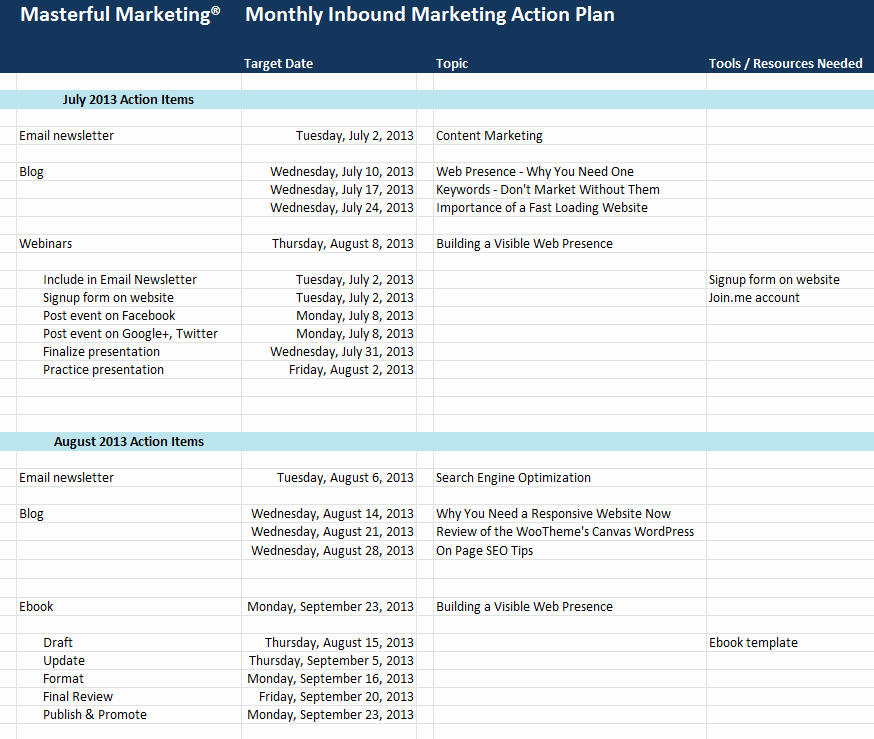 Marketing Action Plan Template Beautiful Simple Marketing Plan Map Your Road to Success