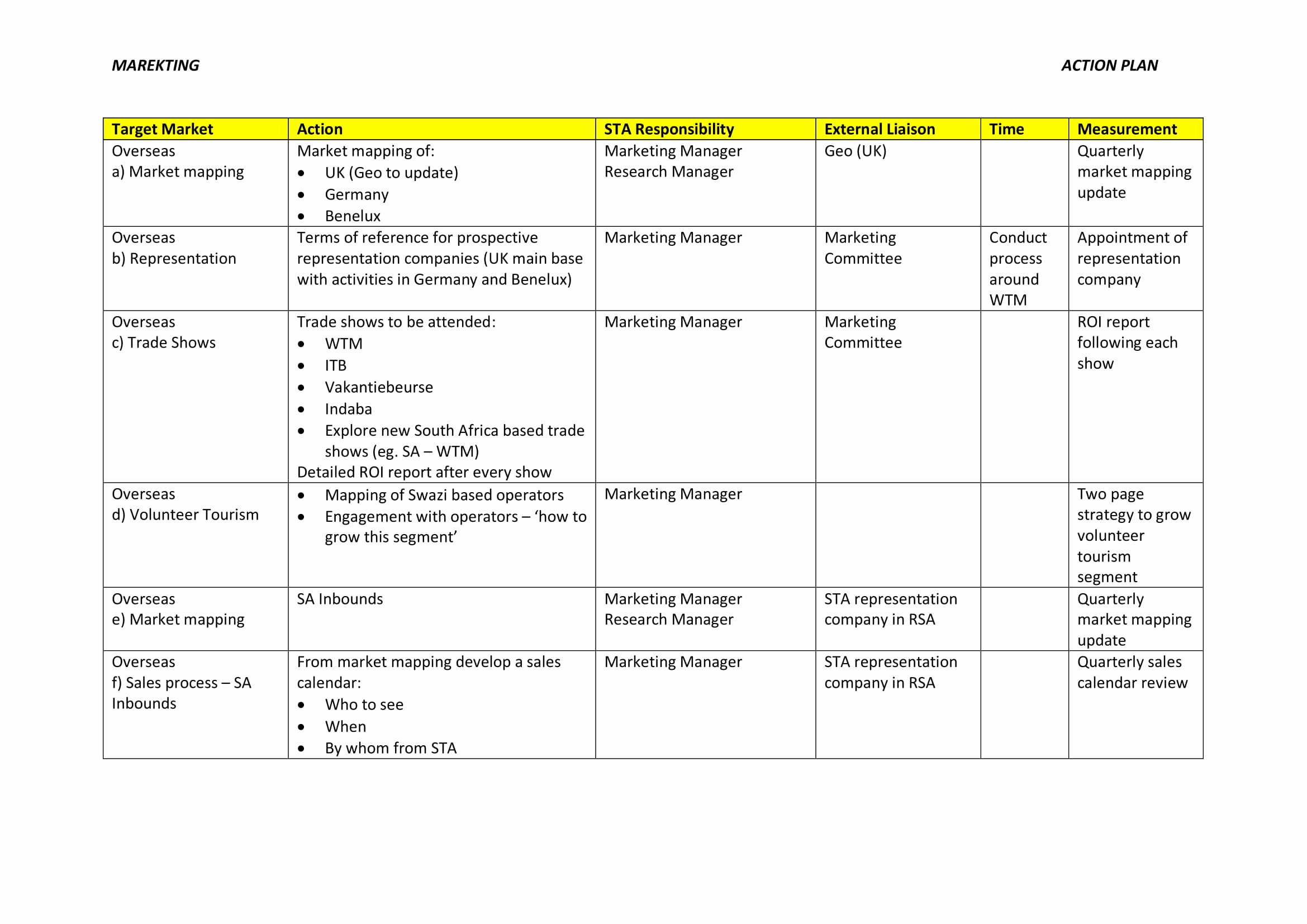 Marketing Action Plan Template Best Of 9 Marketing Action Plan Examples Pdf