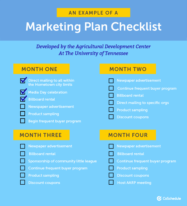 marketing plan samples and templates
