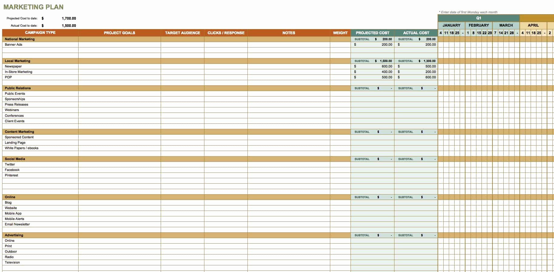 Marketing Action Plan Templates Best Of Free Marketing Plan Templates for Excel Smartsheet