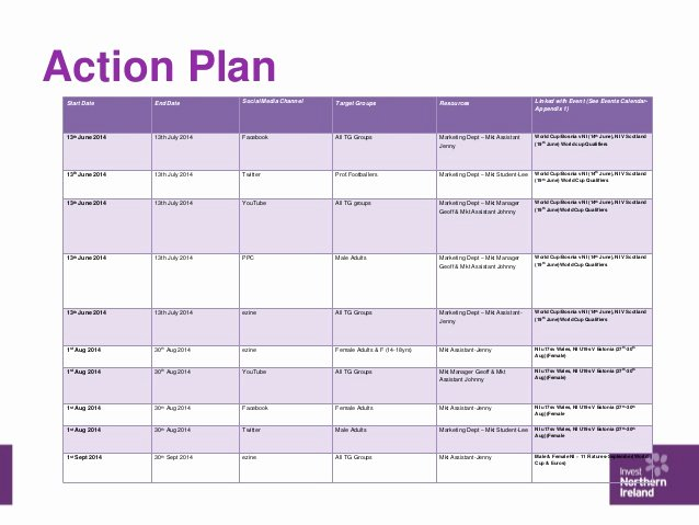 Marketing Action Plan Templates Fresh 4 How to Make Your Online Marketing Work for Your