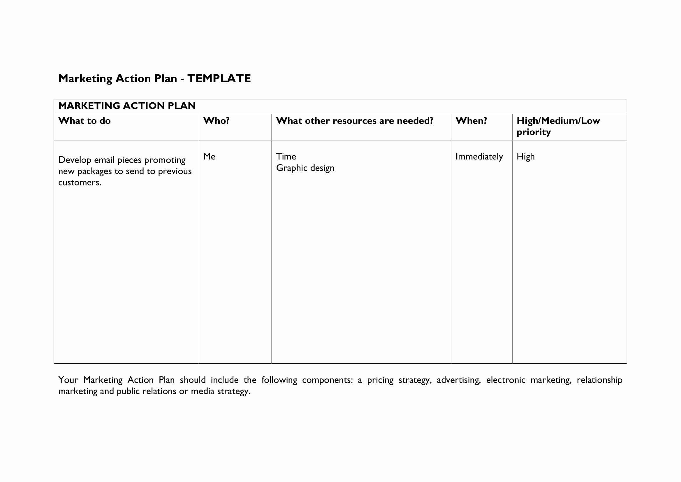 Marketing Action Plan Templates Luxury 10 Marketing Action Plan Examples & Templates