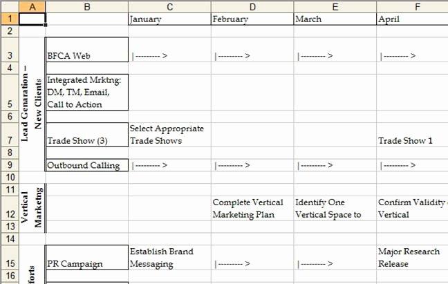 Marketing Plan Outline Template Elegant Annual Marketing Plan Template organizing Your Marketing