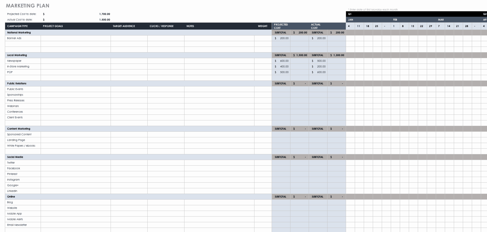 Marketing Plan Outline Template Inspirational Free Marketing Plan Templates for Excel