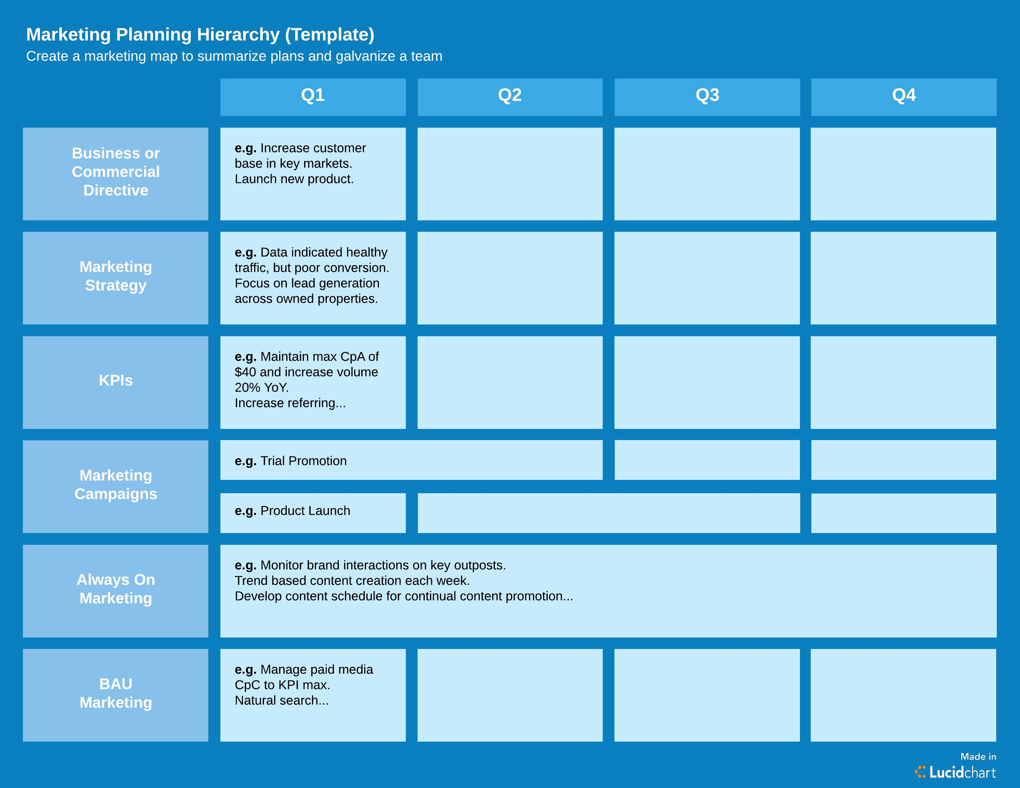 Marketing Plan Outline Template Luxury Marketing Strategy Template