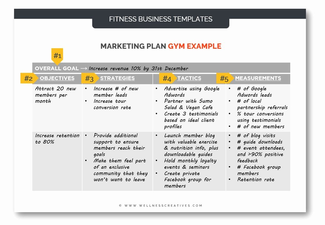 Marketing Plan Outline Template New Fitness Marketing the Ultimate 2018 Guide for Gyms Pts