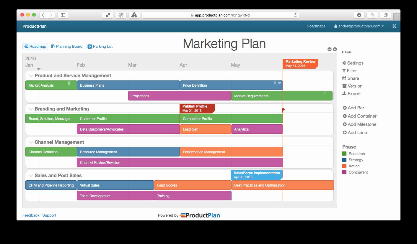 Marketing Plan Outline Template Unique Marketing Plan Template