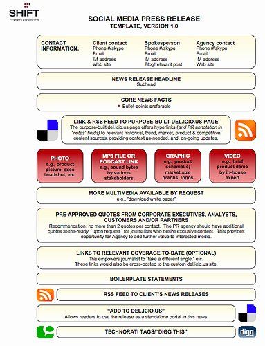 Media Release form Template Best Of News organizations