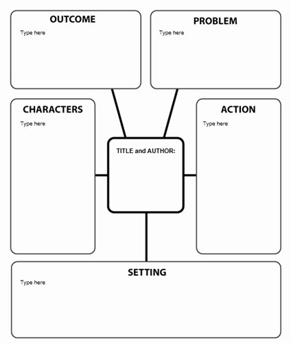 Microsoft Word Outline Template New 8 Ms Word Templates that Help You Brainstorm & Mind Map