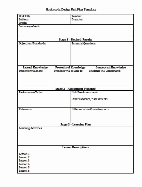 Middle School Lesson Plan Template New Best 25 Unit Plan Template Ideas On Pinterest