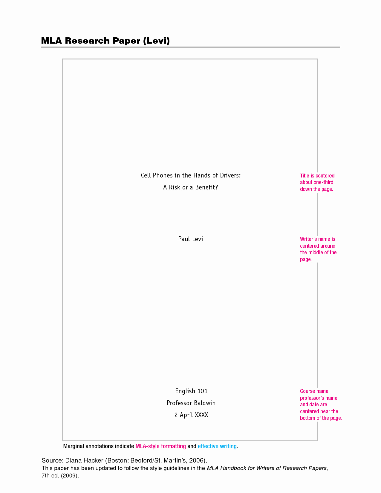 Mla Cover Page Template Inspirational Mla format Template