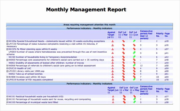 Monthly Report Template for Manager Unique 22 Sample Monthly Management Report Templates Word