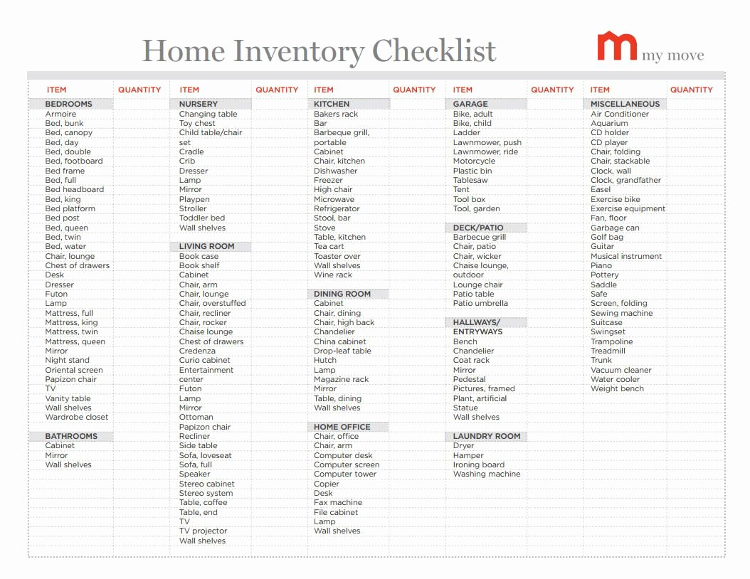 Moving Inventory List Template Elegant Inventory Management How to Keep Track Of Your Stuff