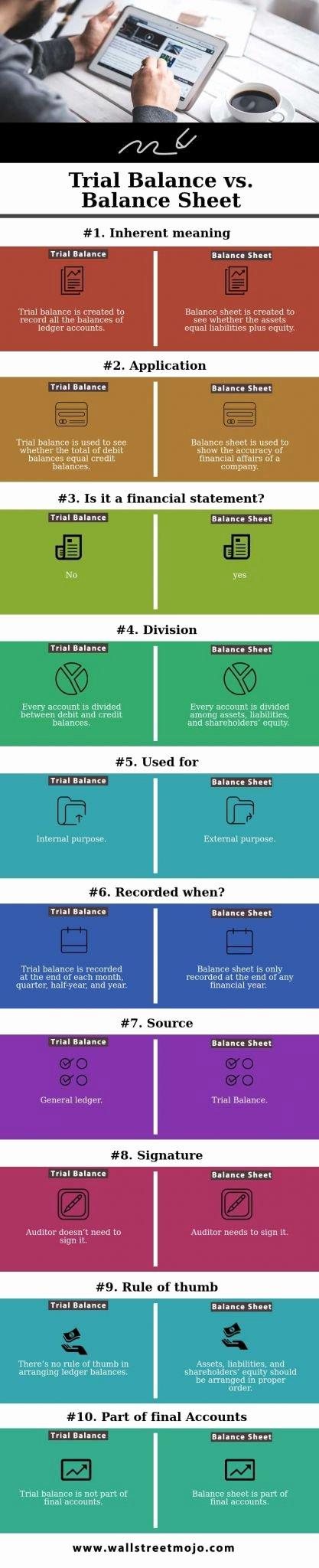 Non Profit Balance Sheet Template Fresh Non Profit Financial Statement Template Excel