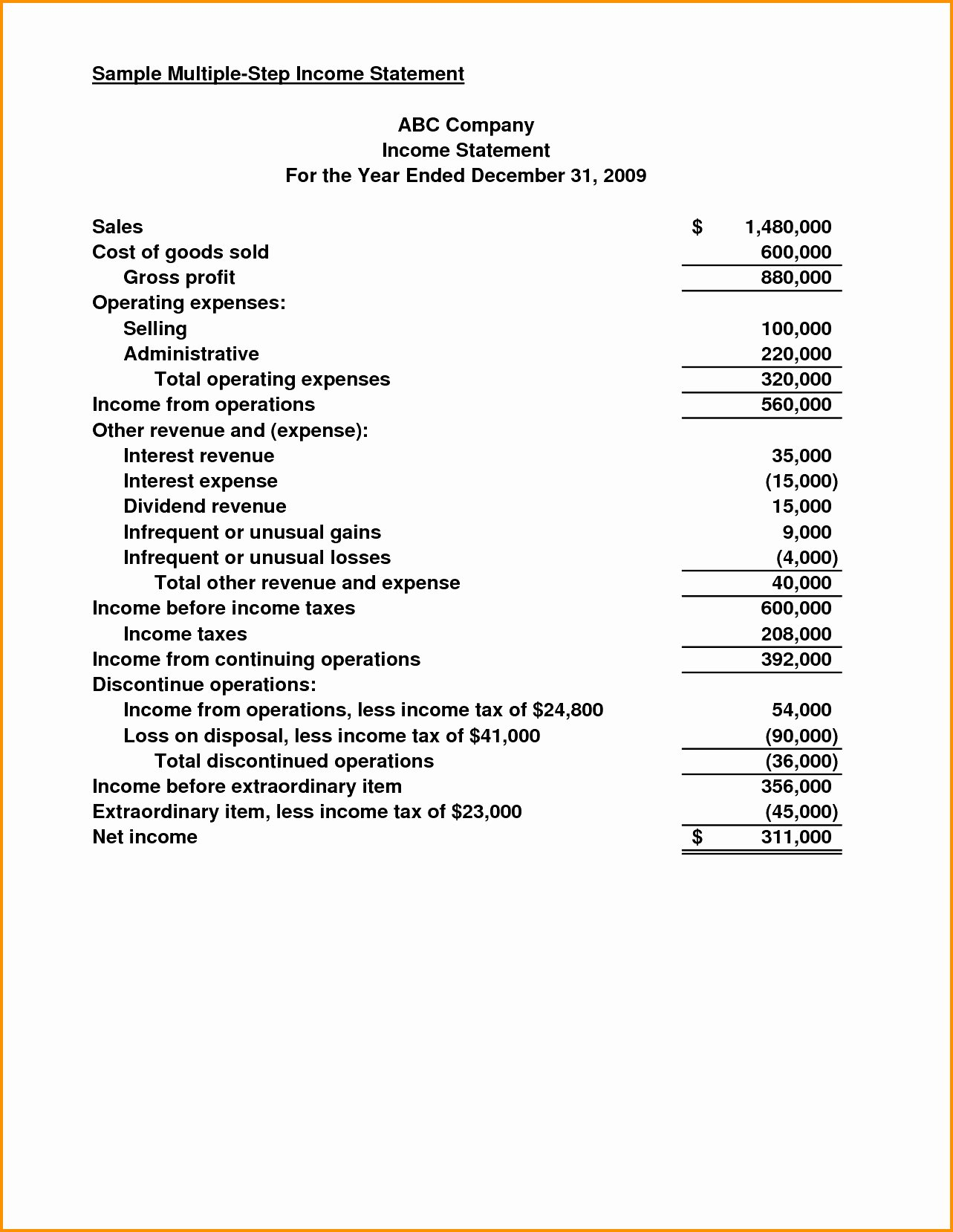 Non Profit Balance Sheet Template Inspirational In E Statement and Balance Sheet Examples 10 – Bushveld Lab