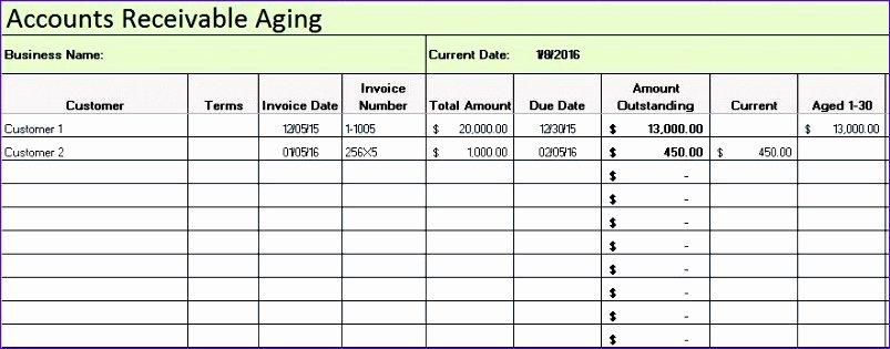 Non Profit Balance Sheet Template Unique 10 Non Profit Balance Sheet Template Excel