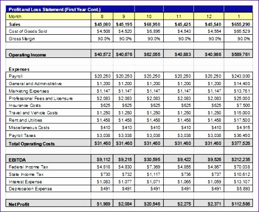 Non Profit Budget Template Excel Elegant 11 Nonprofit Bud Template Excel Exceltemplates
