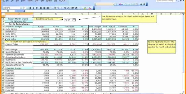 Non Profit organization Budget Template Luxury Sample Bud Template for Non Profit organization Sample